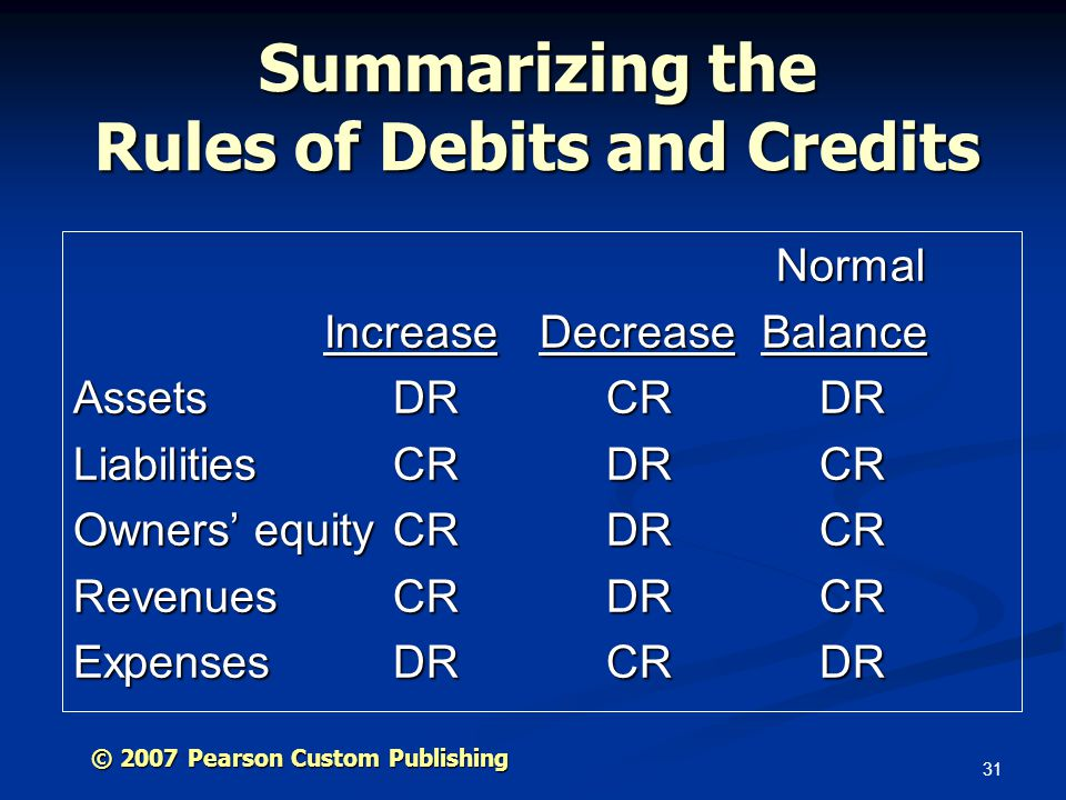 Summarizing the Rules of Debits and Credits
