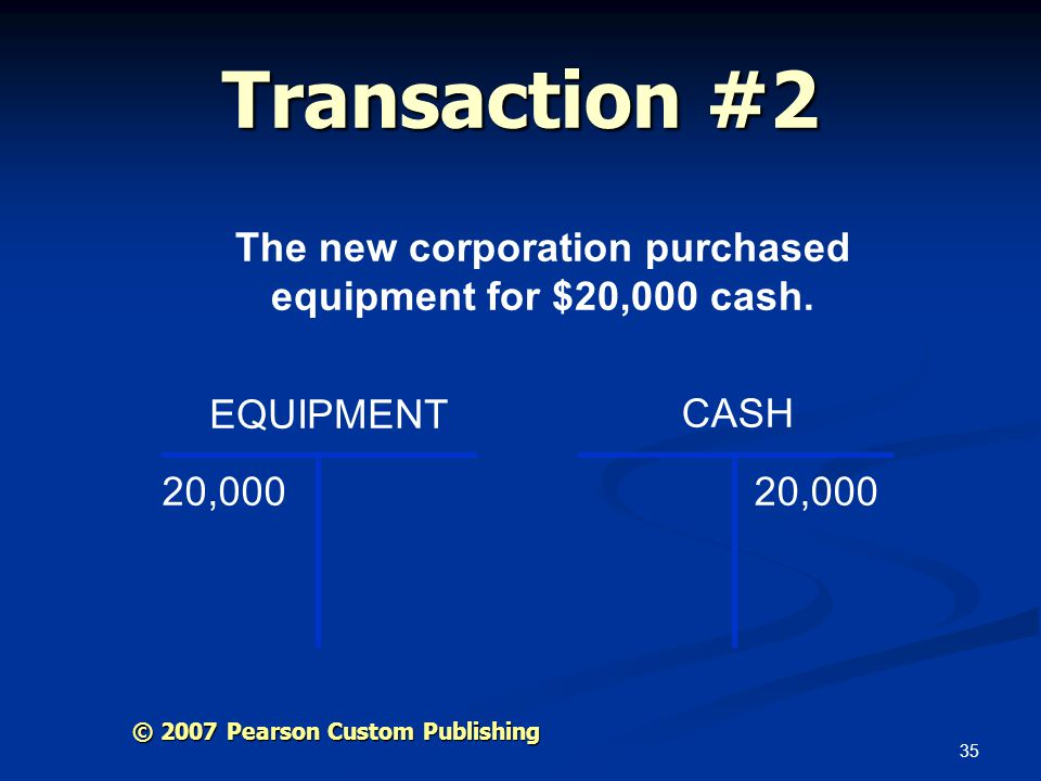The new corporation purchased equipment for $20,000 cash.