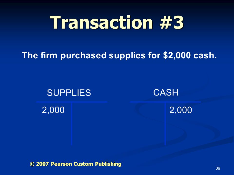 Transaction #3 The firm purchased supplies for $2,000 cash. SUPPLIES