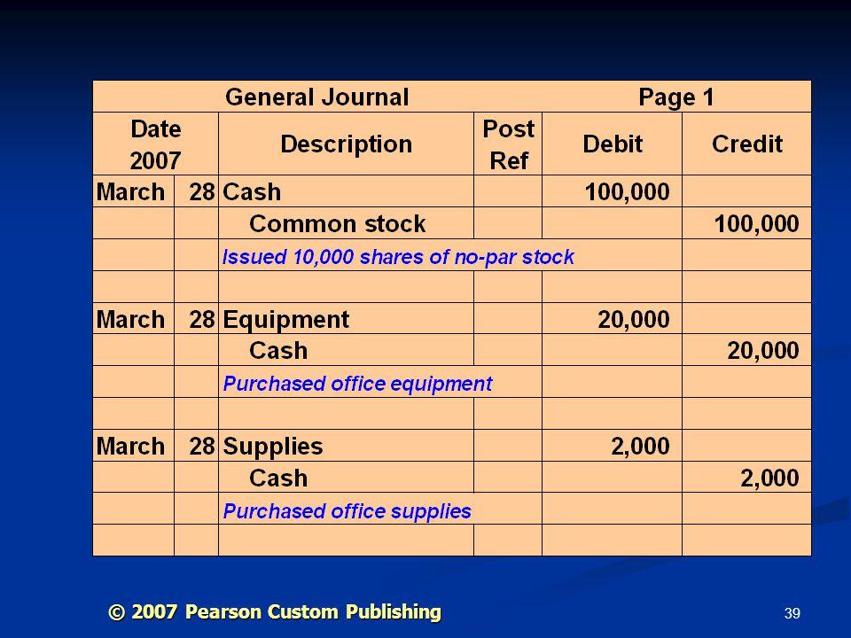 © 2007 Pearson Custom Publishing