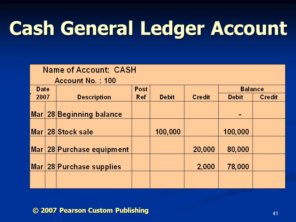Cash General Ledger Account