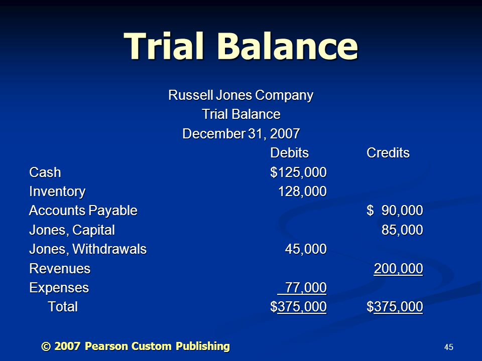 Trial Balance Russell Jones Company Trial Balance December 31, 2007