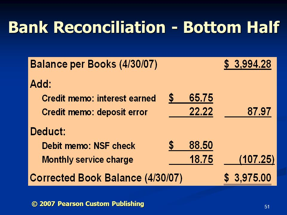 Bank Reconciliation - Bottom Half