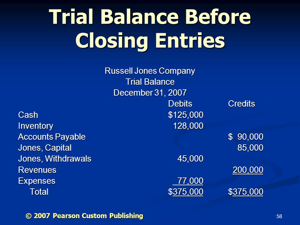 Trial Balance Before Closing Entries