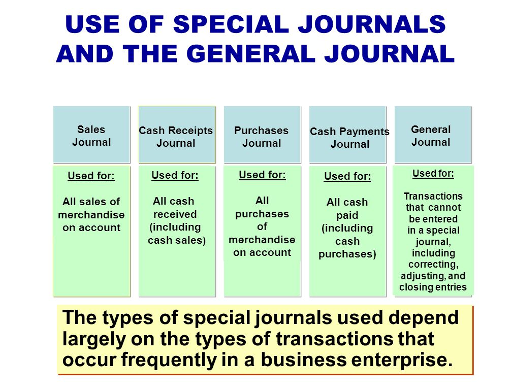 USE OF SPECIAL JOURNALS AND THE GENERAL JOURNAL