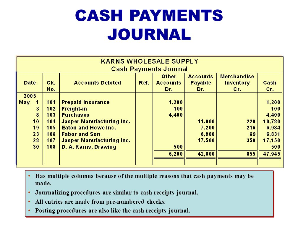CASH PAYMENTS JOURNAL Has multiple columns because of the multiple reasons that cash payments may be made.