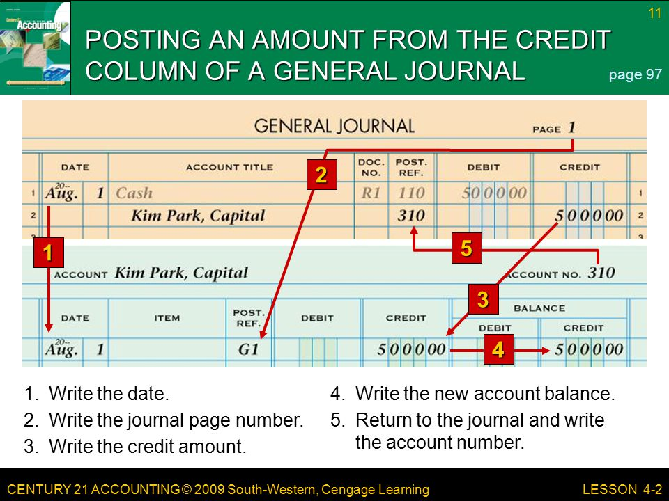 POSTING AN AMOUNT FROM THE CREDIT COLUMN OF A GENERAL JOURNAL