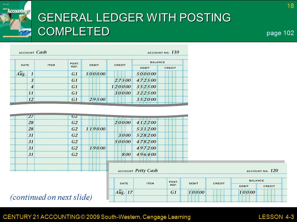 GENERAL LEDGER WITH POSTING COMPLETED