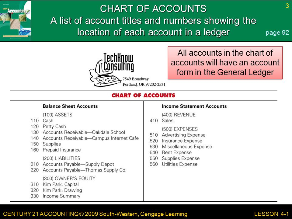 CHART OF ACCOUNTS A list of account titles and numbers showing the location of each account in a ledger