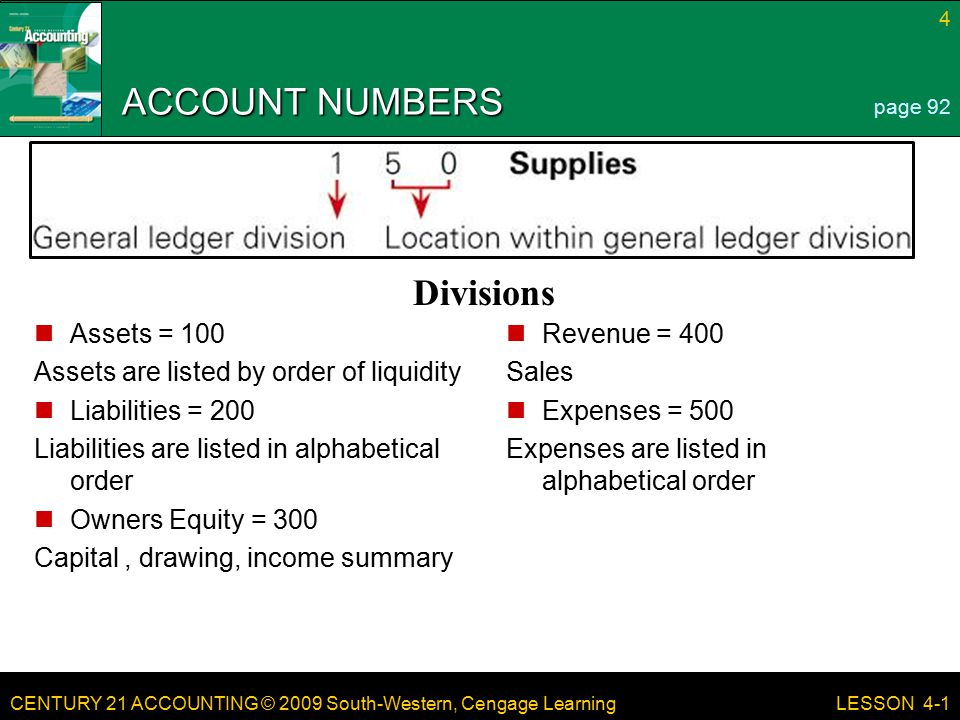 ACCOUNT NUMBERS Divisions Assets = 100