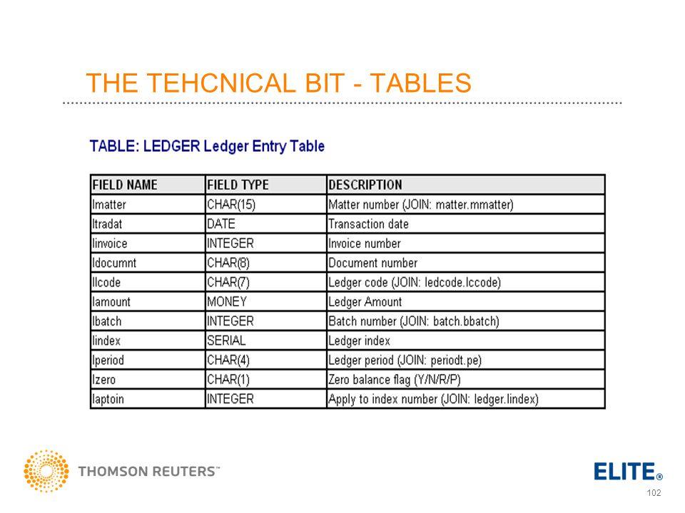 THE TEHCNICAL BIT - TABLES