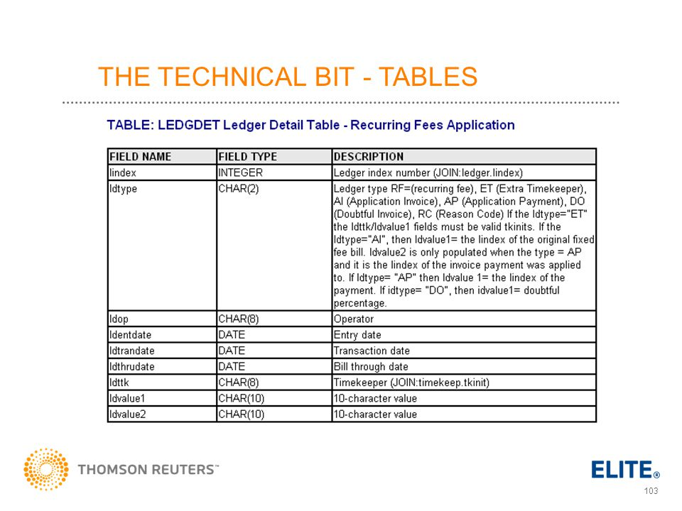 THE TECHNICAL BIT - TABLES