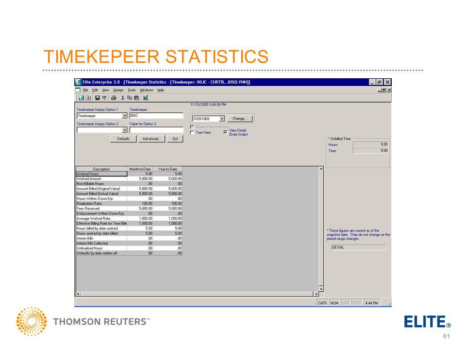 TIMEKEPEER STATISTICS