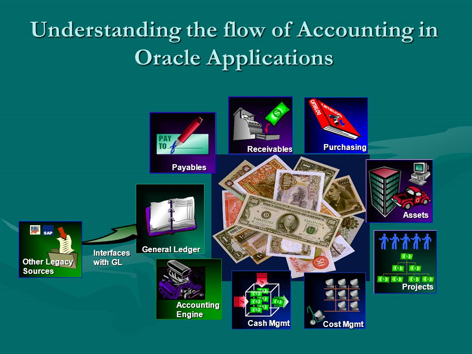 Understanding the flow of Accounting in Oracle Applications