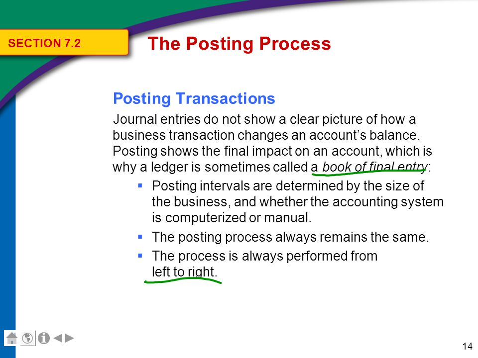 The Posting Process Posting to the Roadrunner General Ledger