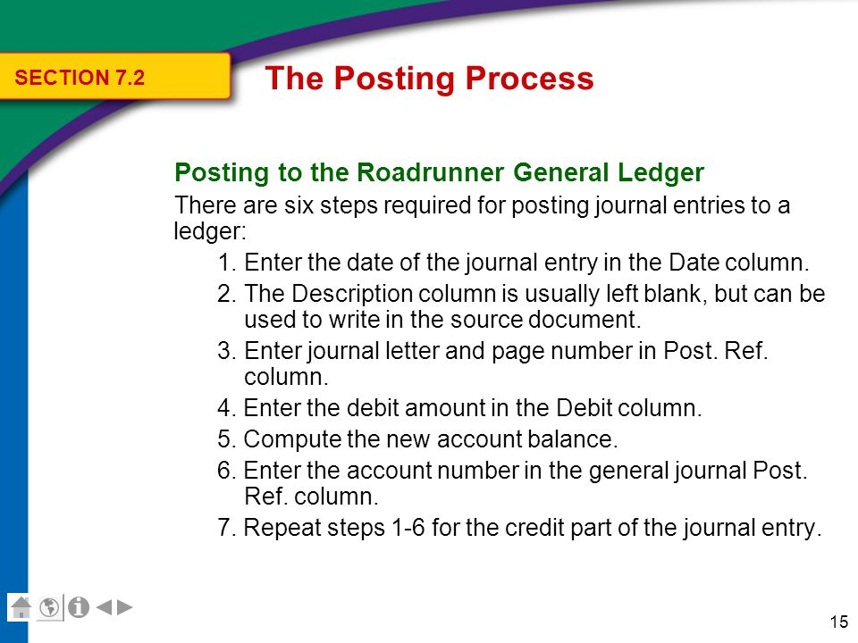 The Posting Process SECTION 7.2