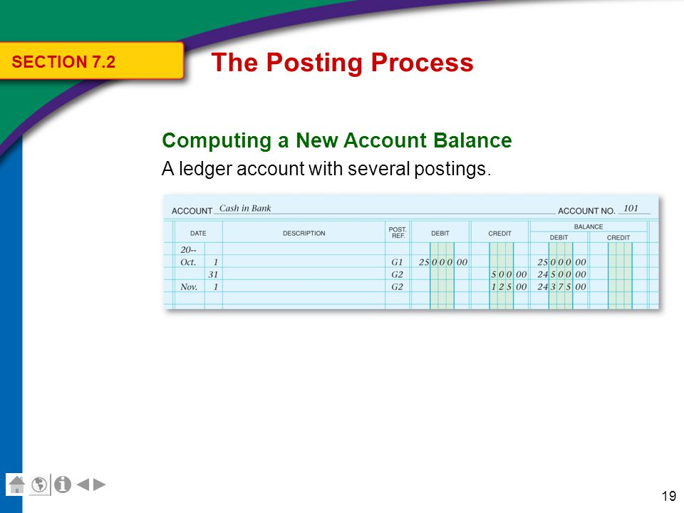 The Posting Process Computing a New Account Balance
