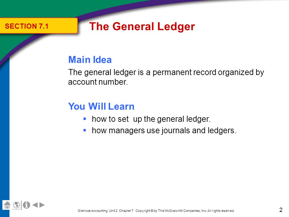Chapter 7, Section 1 The General Ledger
