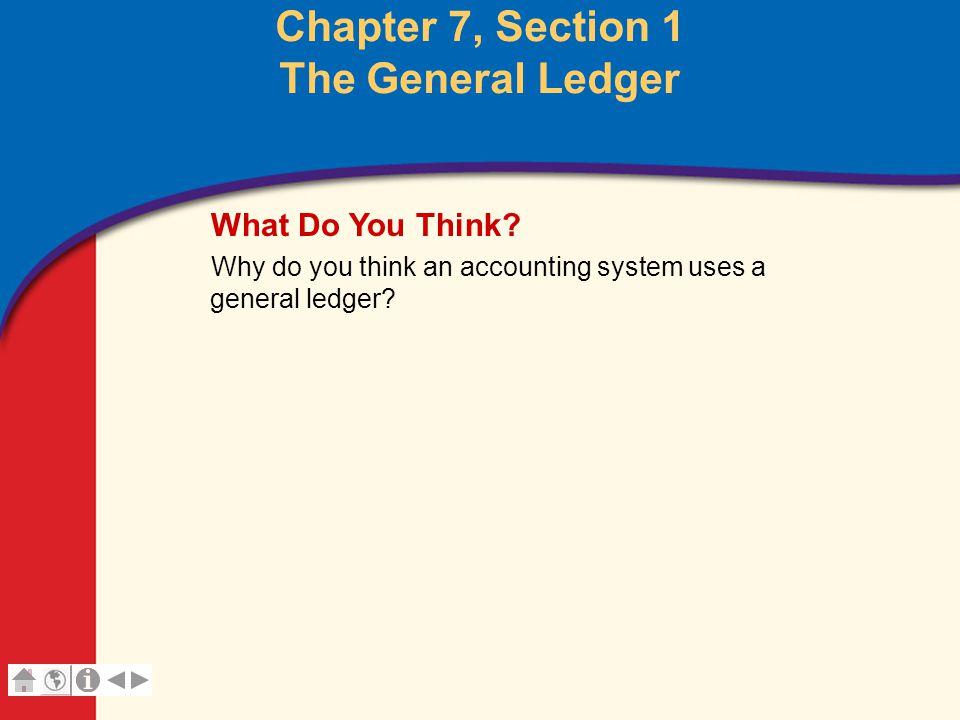 The General Ledger Key Terms posting general ledger