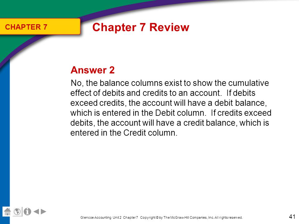 Resources Glencoe Accounting Online Learning Center English Glossary