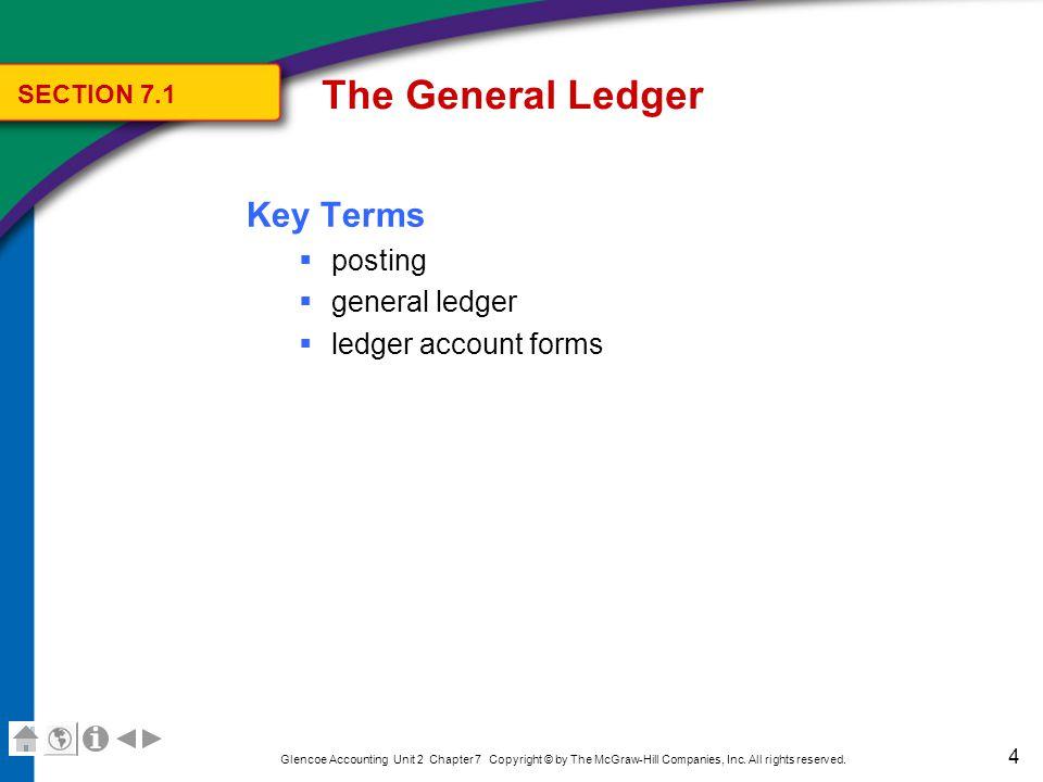 The General Ledger Setting Up the General Ledger