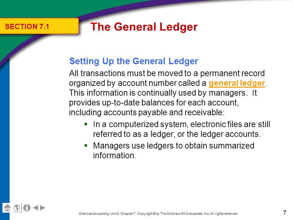 The General Ledger The Fourth Step in the Accounting Cycle: Posting