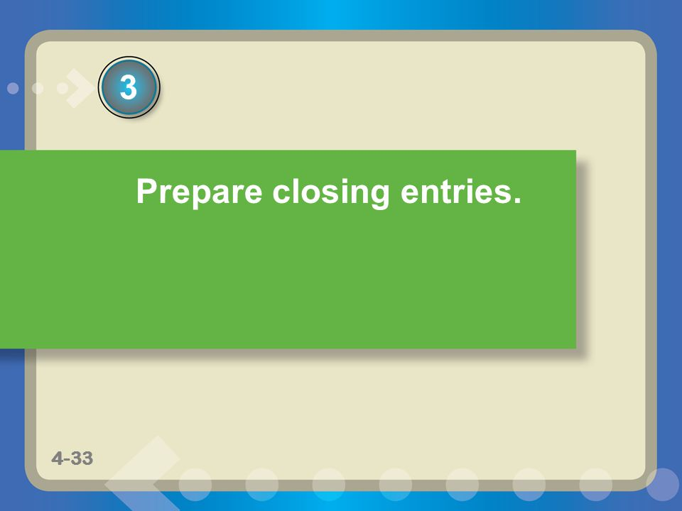 Prepare closing entries.