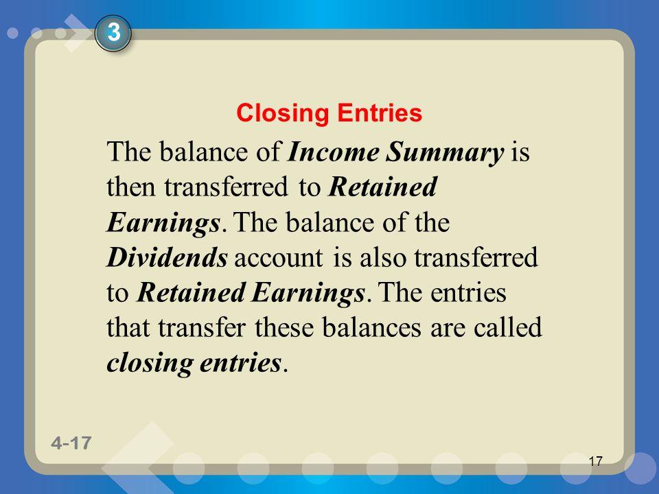 3 Closing Entries.