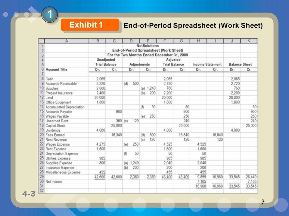 1 Exhibit 1 End-of-Period Spreadsheet (Work Sheet)