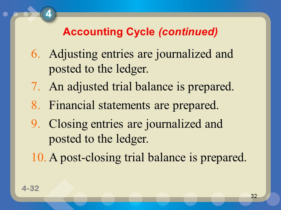 Accounting Cycle (continued)