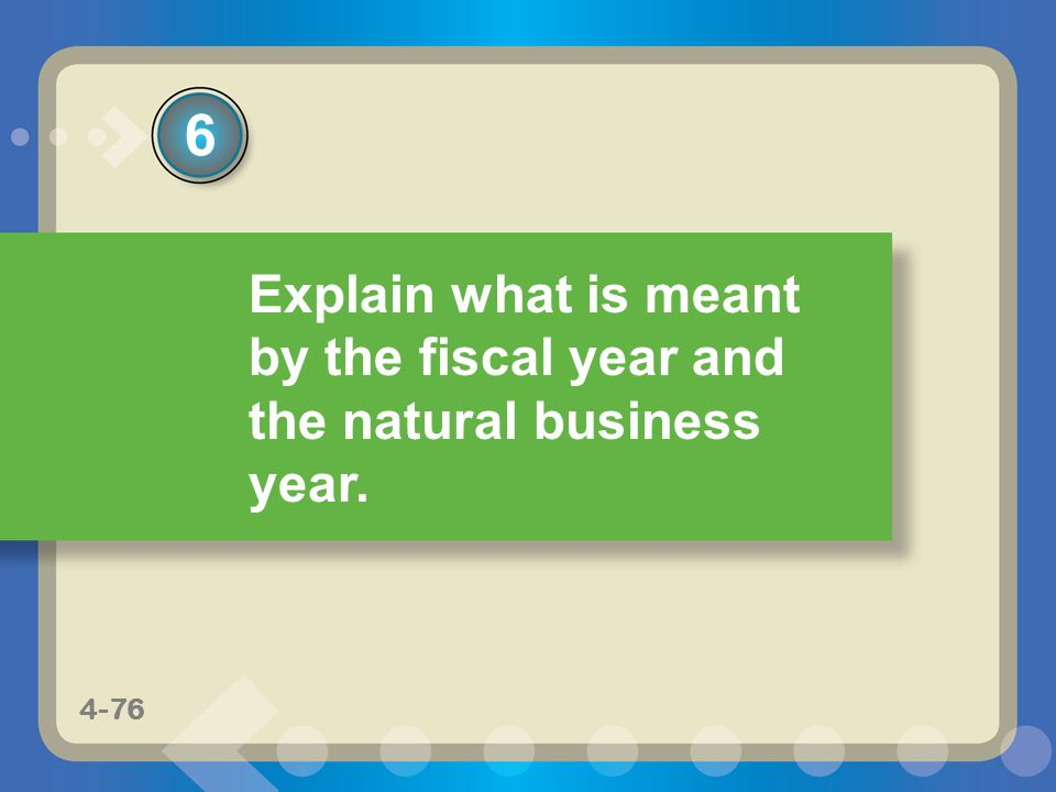 6 Explain what is meant by the fiscal year and the natural business year. 4-76