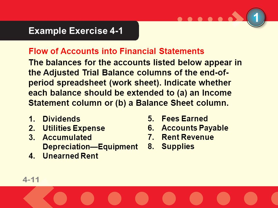 1 Example Exercise 4-1 Flow of Accounts into Financial Statements