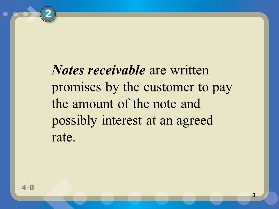 2 Notes receivable are written promises by the customer to pay the amount of the note and possibly interest at an agreed rate.