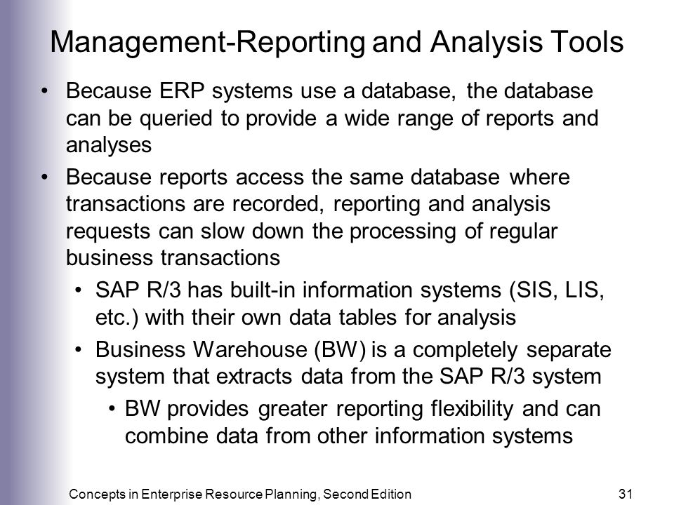Management-Reporting and Analysis Tools