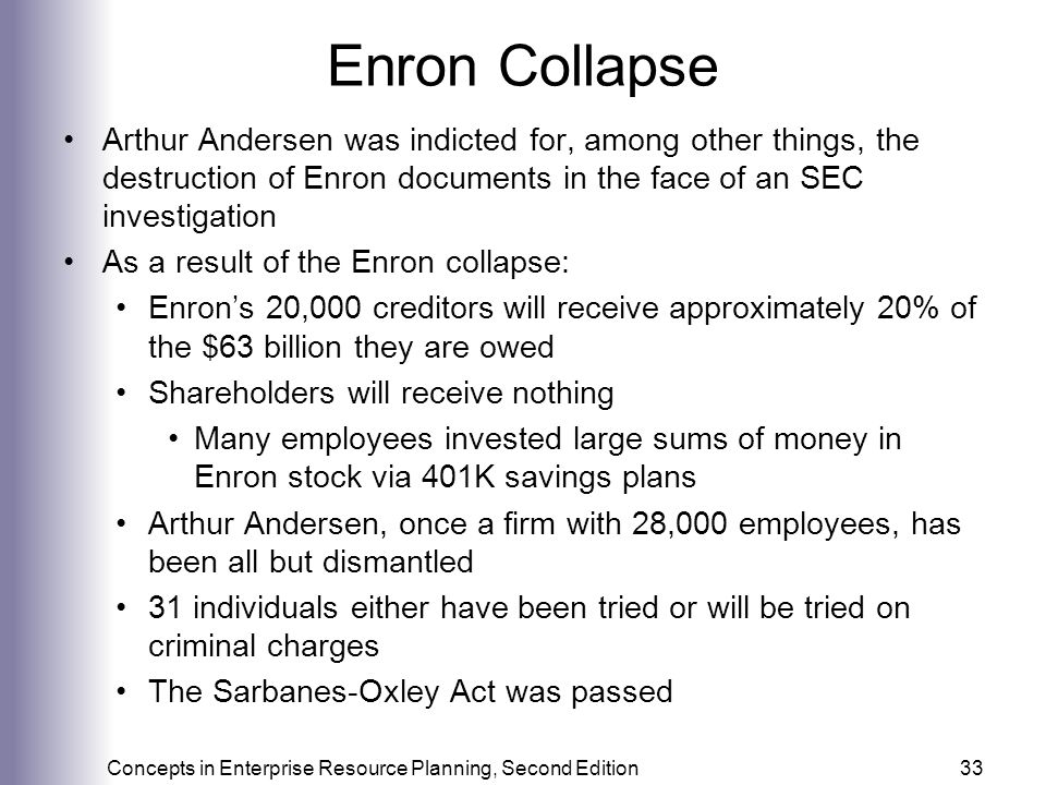 Enron Collapse Arthur Andersen was indicted for, among other things, the destruction of Enron documents in the face of an SEC investigation.