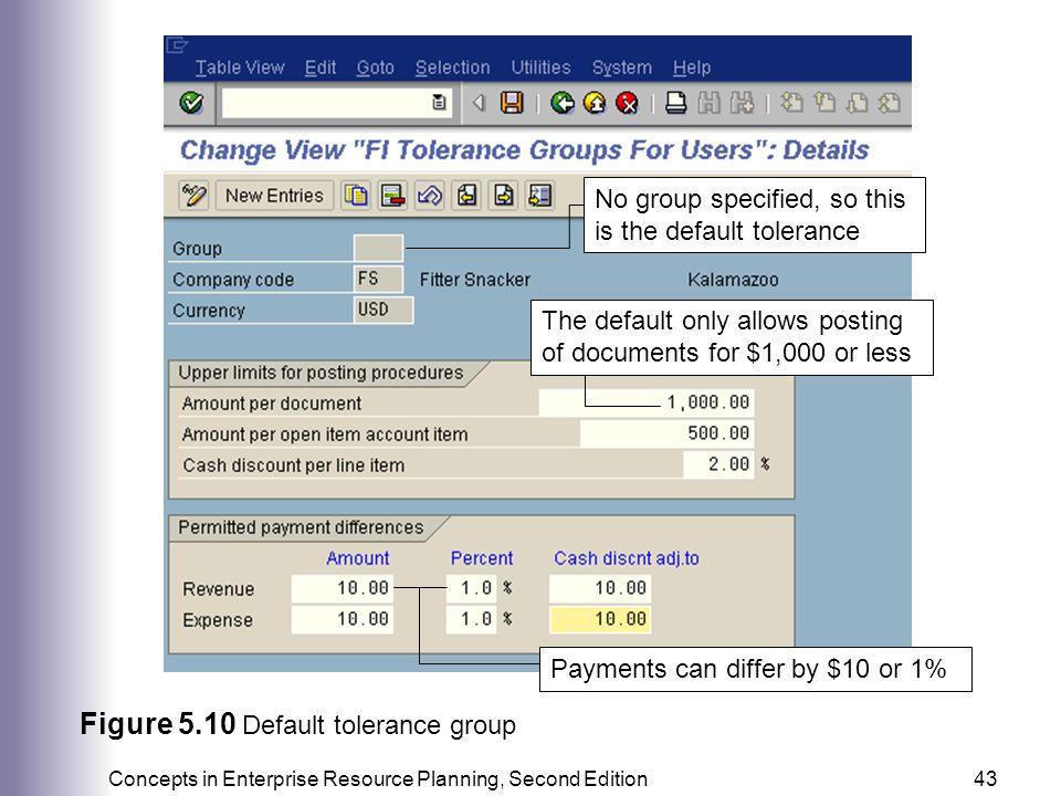 Figure 5.10 Default tolerance group