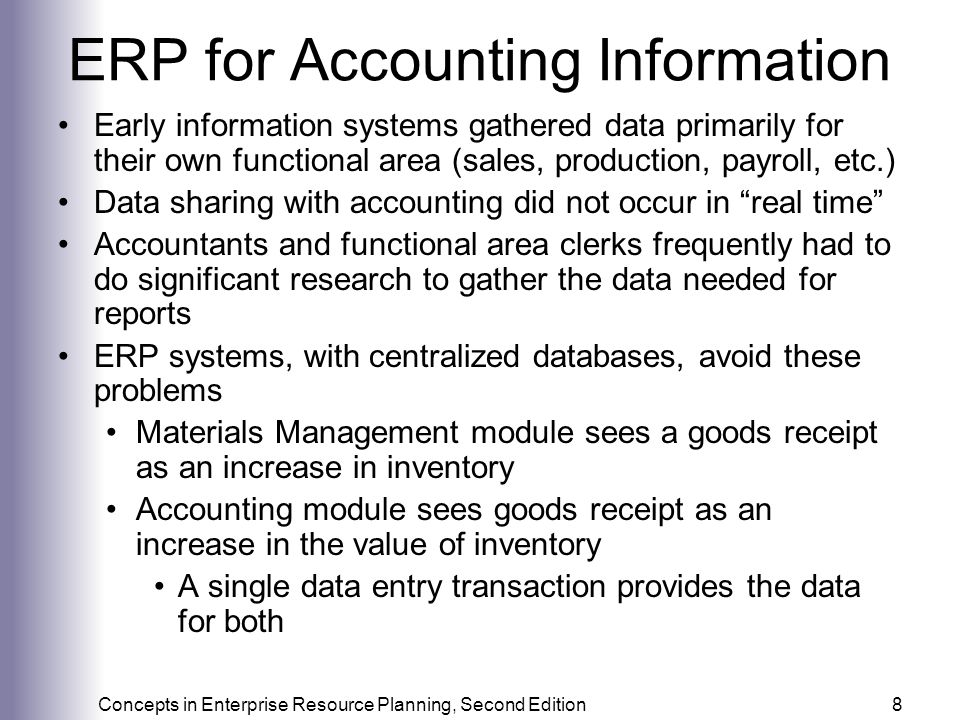 ERP for Accounting Information