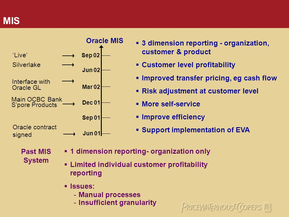 MIS Oracle MIS. 3 dimension reporting - organization, customer & product. Customer level profitability.