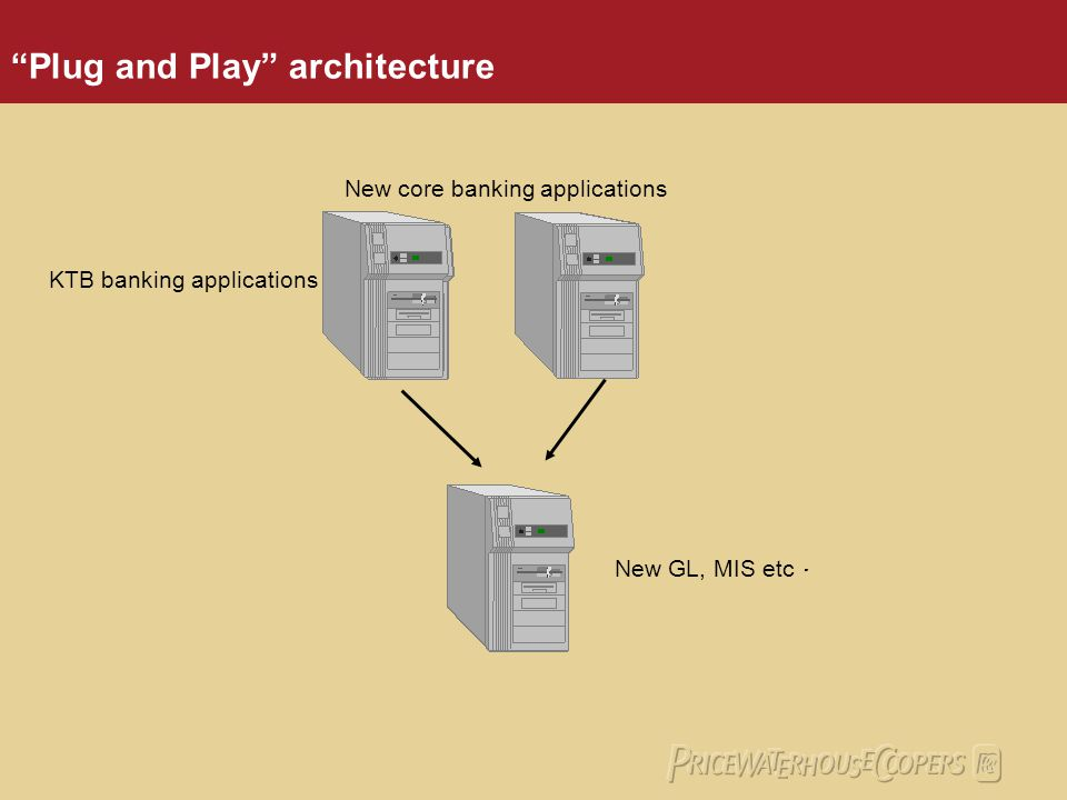 Plug and Play architecture