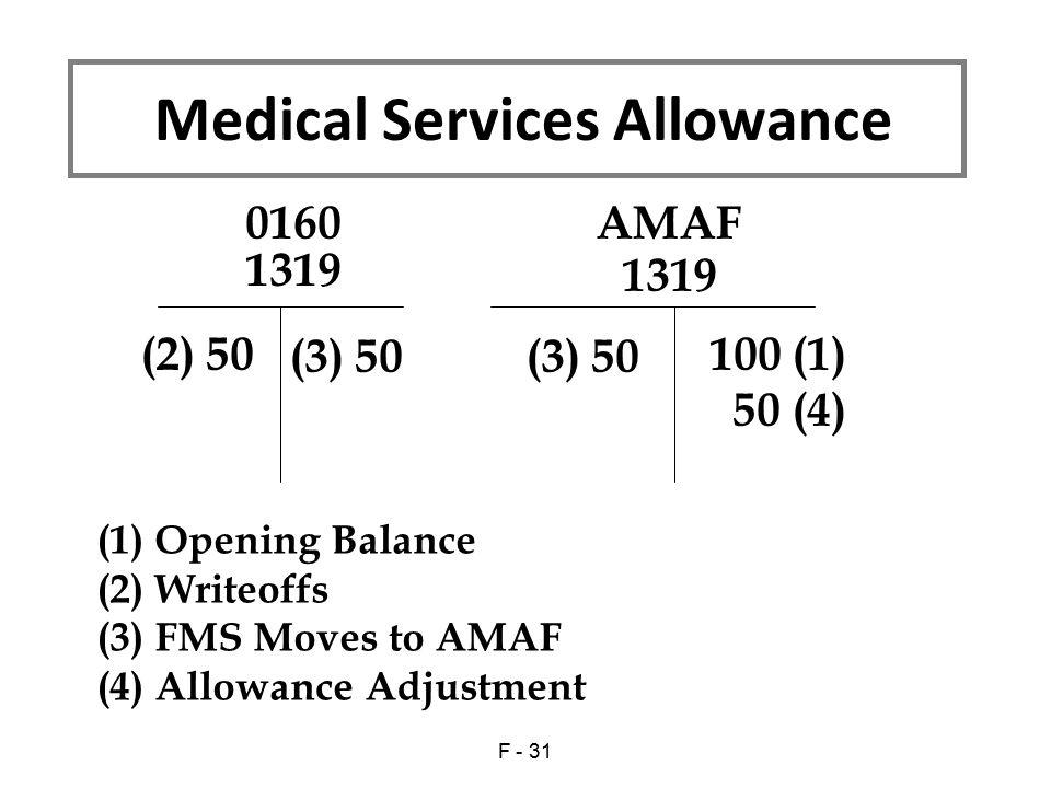 Medical Services Allowance