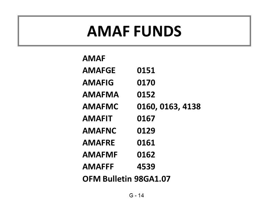 AMAF FUNDS AMAF AMAFGE 0151 AMAFIG 0170 AMAFMA 0152