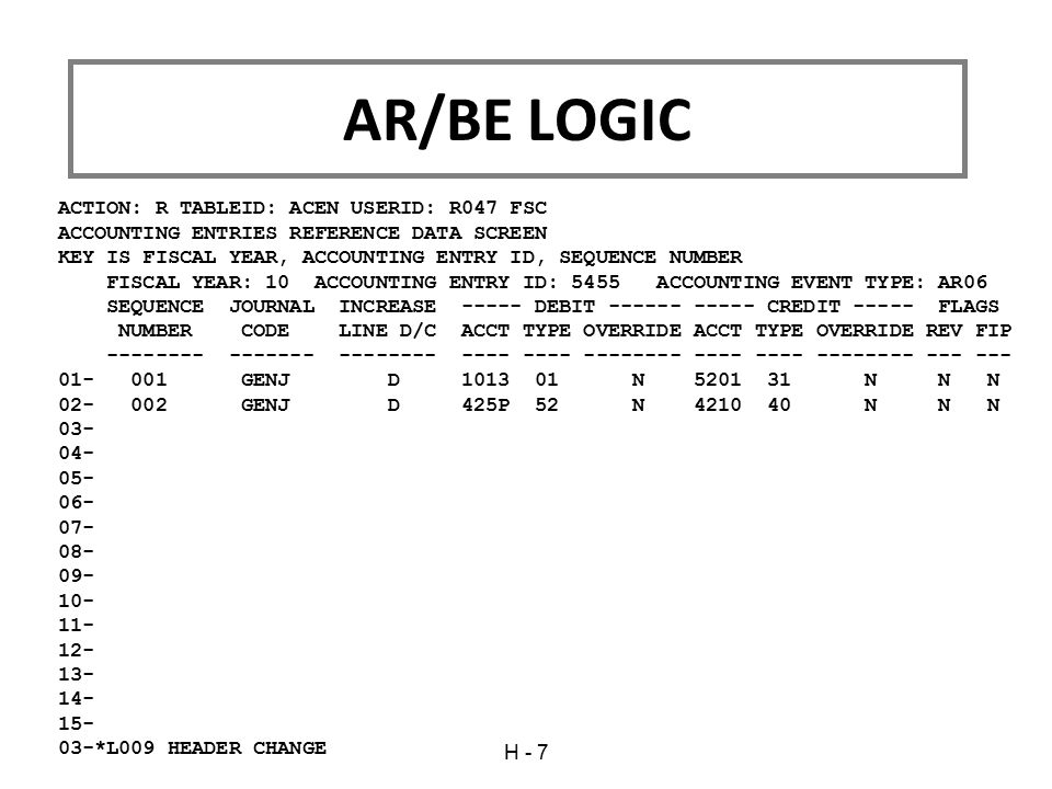 AR/BE LOGIC ACTION: R TABLEID: ACEN USERID: R047 FSC