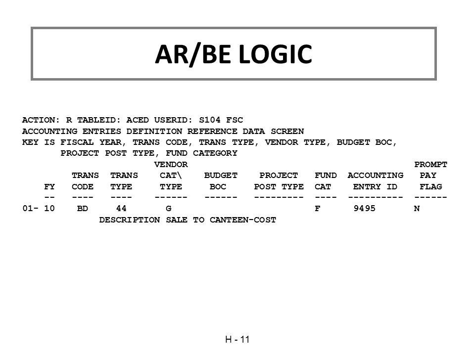 AR/BE LOGIC ACTION: R TABLEID: ACED USERID: S104 FSC