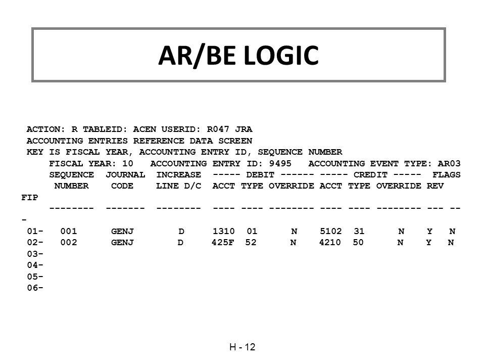 AR/BE LOGIC ACTION: R TABLEID: ACEN USERID: R047 JRA