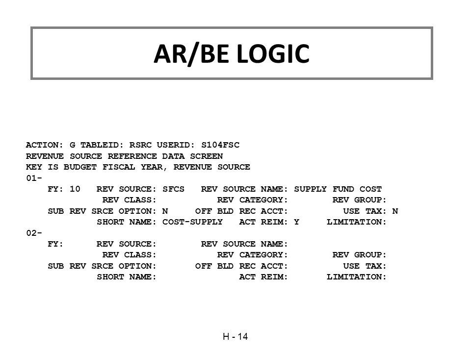 AR/BE LOGIC ACTION: G TABLEID: RSRC USERID: S104FSC