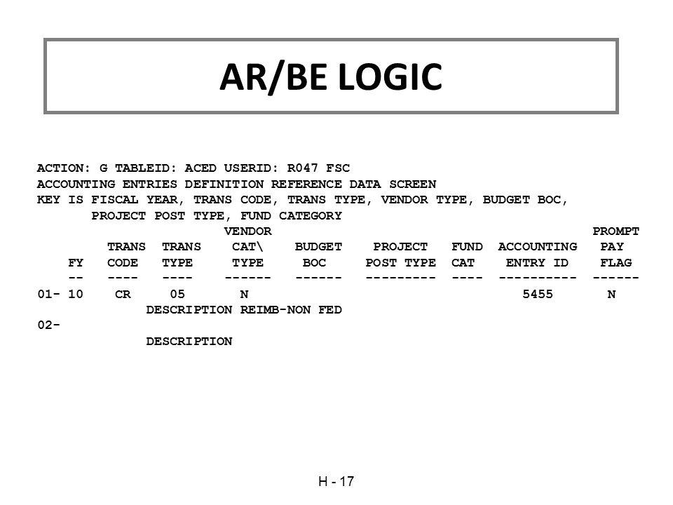 AR/BE LOGIC ACTION: G TABLEID: ACED USERID: R047 FSC