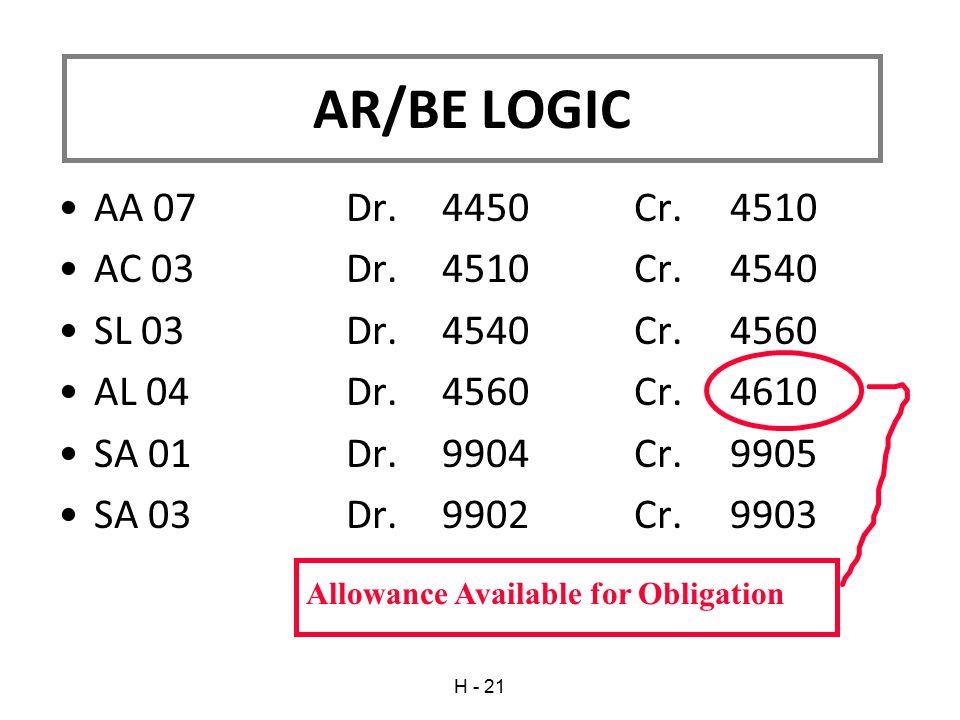 AR/BE LOGIC AA 07 Dr. 4450 Cr. 4510 AC 03 Dr. 4510 Cr. 4540