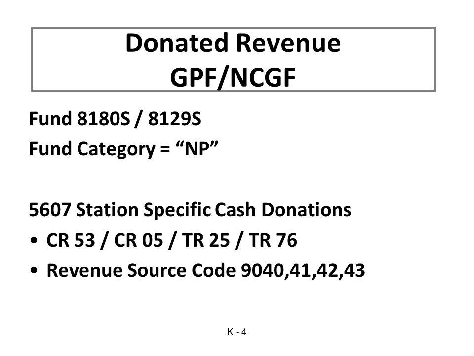 Donated Revenue GPF/NCGF