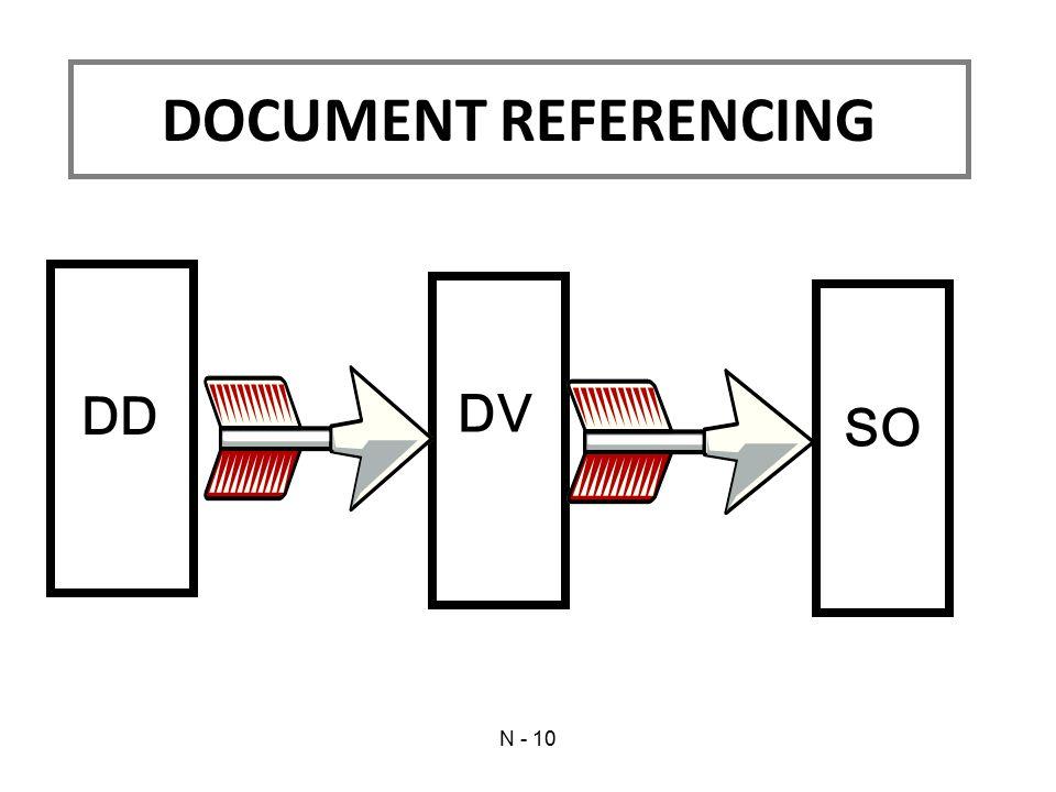 DOCUMENT REFERENCING SO DD DV N - 10