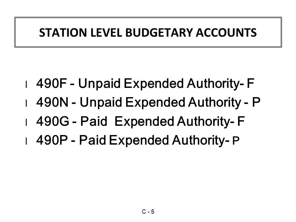 STATION LEVEL BUDGETARY ACCOUNTS
